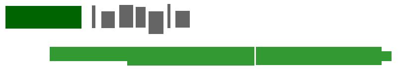 GOLF InStyle | die exklusive Weltkarte für Golfer-Logo